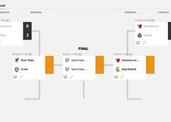 Calendario Mundial Clubes.Consulta El Calendario Del Mundial De Clubes 2018