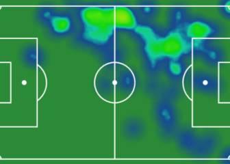Así fue la exhibición de Hazard: doblete, asistencia, 45 pases...