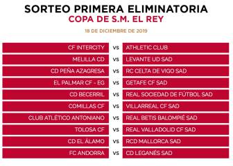 The 55 matches of the Copa del Rey first round   - Transgaming 1