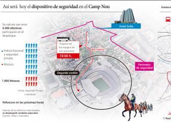 El recorrido del autobús del Real Madrid y Barcelona hasta el Camp Nou para el Clásico