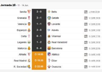 Partidos de hoy, 14 de junio, en LaLiga y en Segunda: horarios y TV