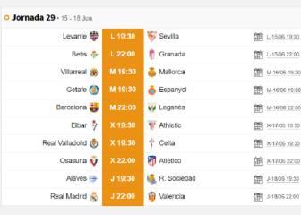 Partidos de hoy, 15 de junio, en LaLiga Santander y Segunda 1