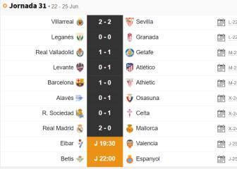 Partidos de hoy, 24 de junio, en LaLiga y en Segunda: horarios y TV 1