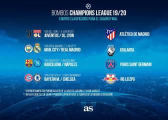 Sorteo Champions League: equipos, normas, formato y cómo será 2