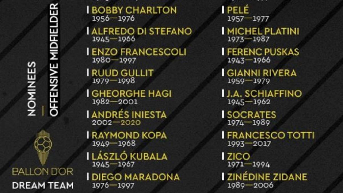 Dream-Team-Golden-Ball:-Pelé-Zidane-Maradona-...-and-6-Spaniards