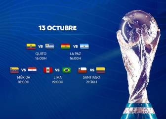 Eliminatorias Sudamericanas: partidos hoy, TV y horarios de la jornada 2 1