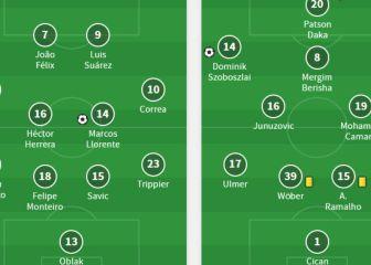 Alineaciones del Atlético de Madrid-Salzburgo