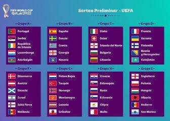 Así han quedado los grupos de clasificación para el Mundial 1