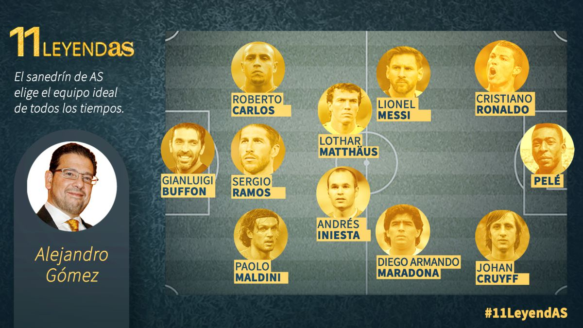"""""""It-took-me-a-lot-of-work-to-decide-between-Buffon-and-Casillas"""""""