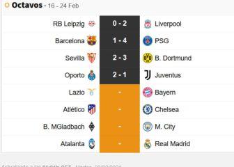 Vuelve la Champions: partidos y horarios de los octavos