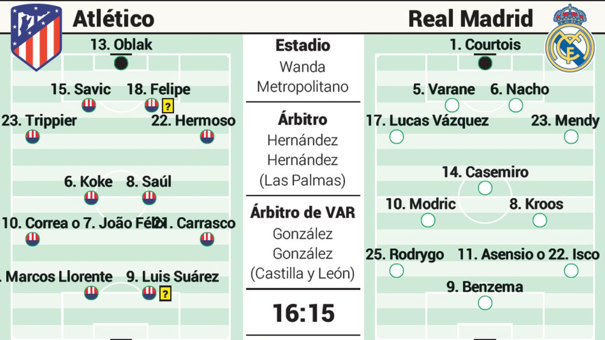 The-possible-eleven-of-Atleti-and-Real-Madrid-in-the-derby