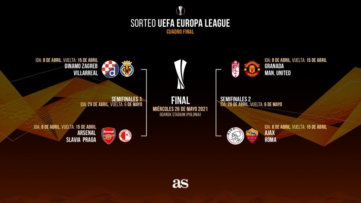 This-has-been-the-draw-for-the-quarter-and-semi-finals-of-the-Europa-League