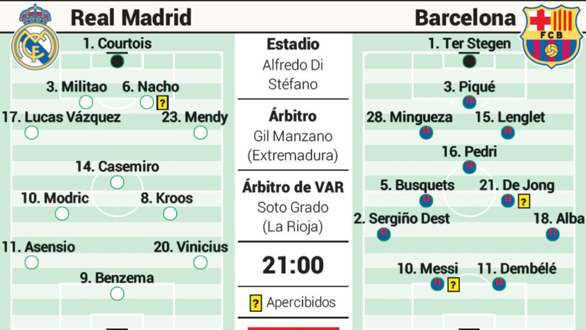 The-possible-alignments-of-Real-Madrid-and-Barça-in-the-Classical