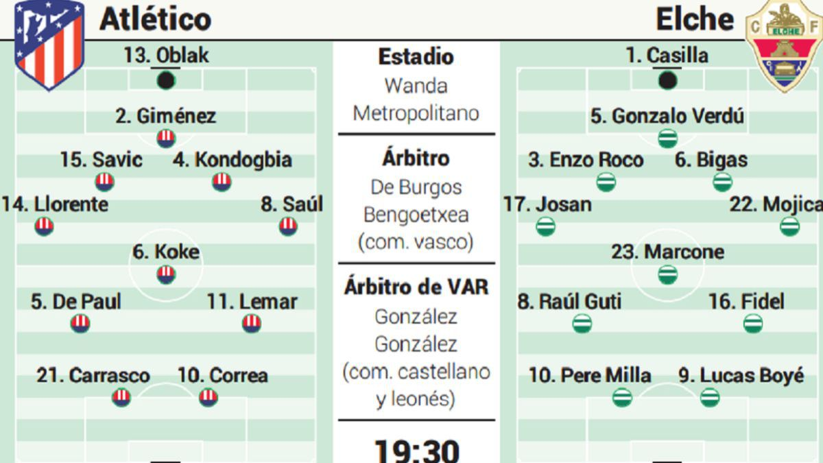Atlético---Elche:-the-eleven-as-they-fall