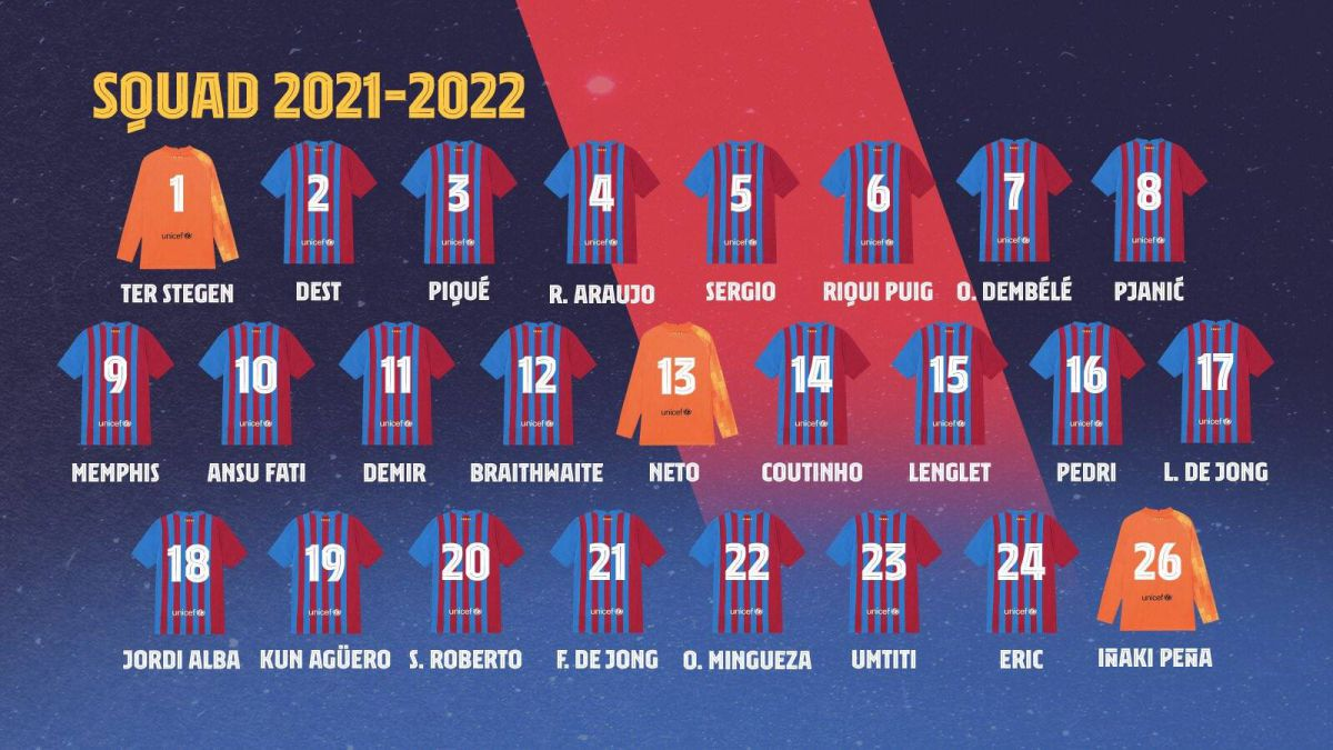 Ansu-gives-the-surprise-in-the-new-list-of-the-numbers-of-the-Barça