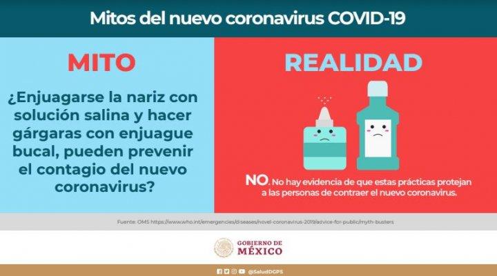 Coronavirus En Mexico Resumen Casos Y Noticias Del 12 De Marzo As Mexico