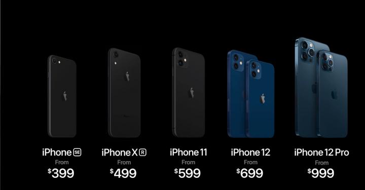 iPhone 12 Pro precios