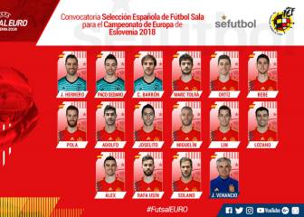 Lista de España para el Europeo: vuelve Lozano y Álex, sorpresa