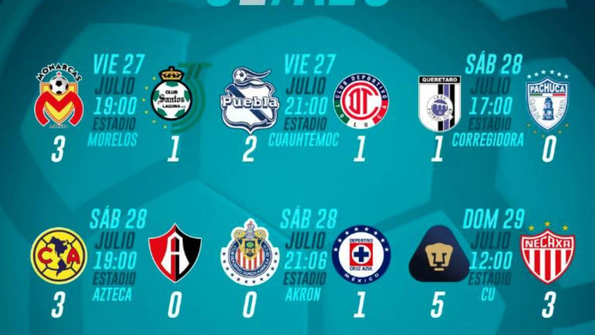 Partidos Y Resultados De La Jornada 2 Del Apertura 2018 Liga Mx