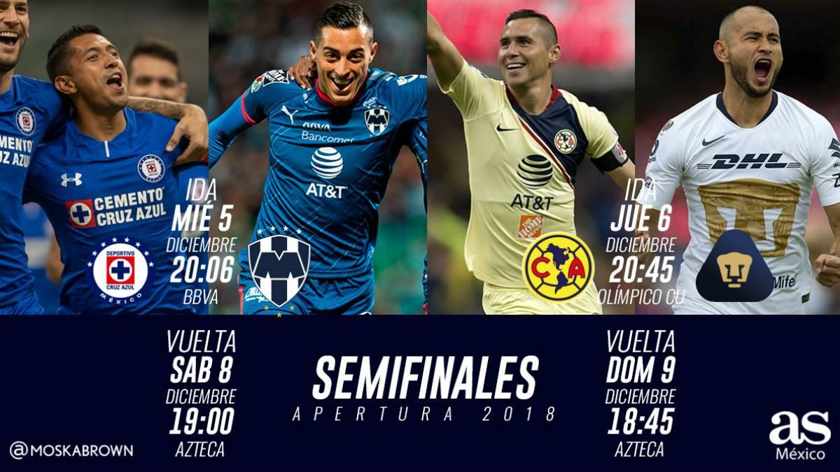 Definidos los horarios de las semifinales del Apertura 2018  Liga MX - AS  México e528bf141862f