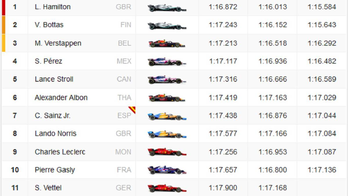 F1-results:-starting-grid-of-the-Spanish-GP-in-Montmeló