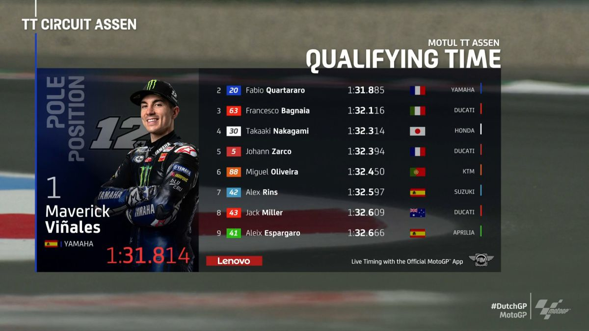 MotoGP-results:-starting-grid-for-the-race-in-Assen