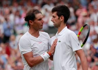 Nadal le saca 2.230 puntos a Federer y Djokovic ya es 10º