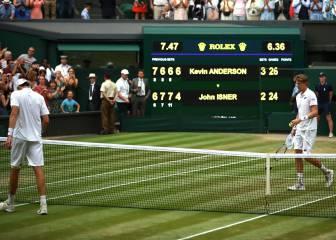 Wimbledon se plantea introducir el desempate en el quinto set