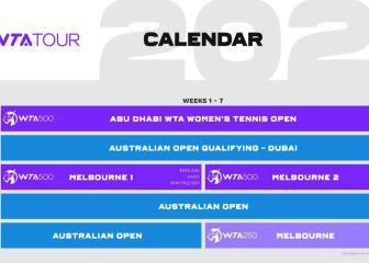 La WTA publica el calendario de las siete primeras semanas