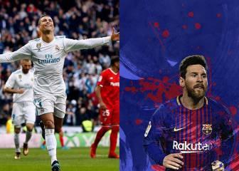 Cristiano y Messi, los deportistas que más dinero generan en redes sociales