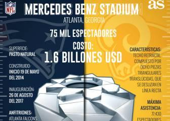 Conoce el Mercedes Benz-Stadium, lugar del SB LIII